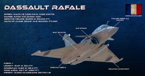 Pesawat Rafale