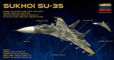 Pesawat SUKHOI-SU-35