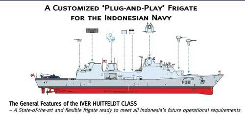 'Plug and Play' Iver Huitfeldt Class