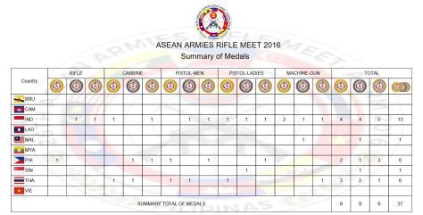 aarm-2016-01122016