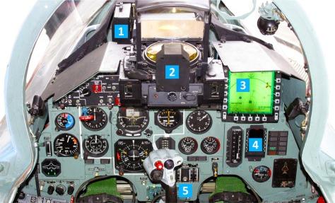 Upgrade Su-27 dan Su-30 10