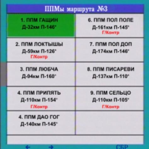 Upgrade Su-27 dan Su-30 4