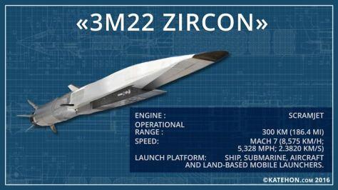 Zircon (Katehon)
