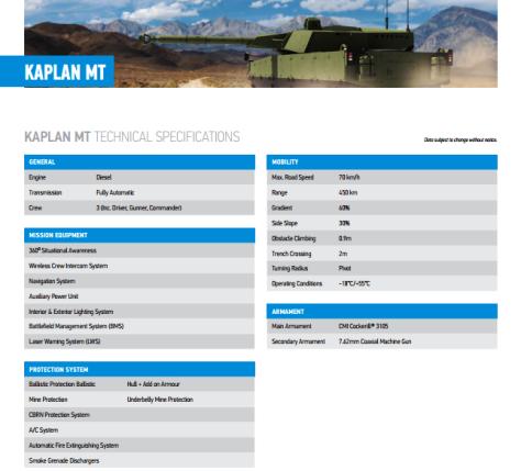 Kaplan MT Spesifikasi