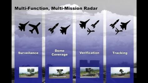 Radar PSR dan SSR dari sitem radar Weibel akan berfungsi bersamaan dan aktif selama 24 jam. (Tifando ZK) 2 LCI