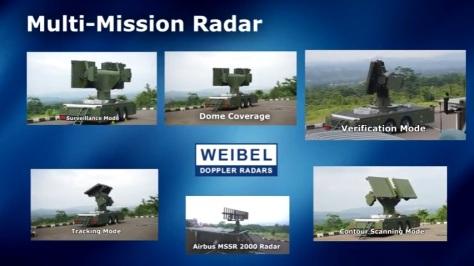 Radar PSR dan SSR dari sitem radar Weibel akan berfungsi bersamaan dan aktif selama 24 jam. (Tifando ZK) 3 LCI
