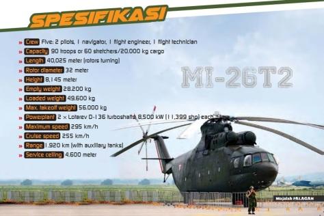 Mi-26 T2 (Palagan)