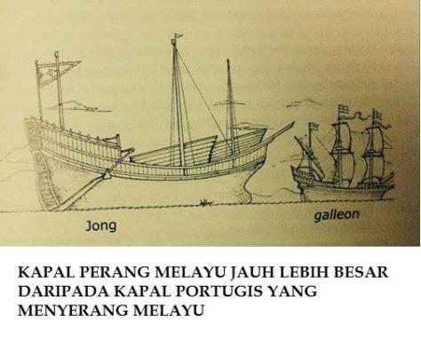 Jong Melayu