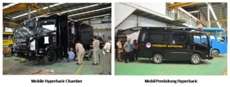 Uji Fungsi Prototipe 'Mobile Hyperbaric Chamber' (Kemhan)