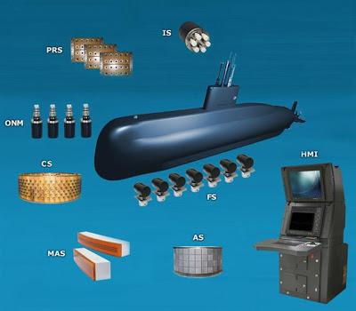 Wärtsilä ELAC KaleidoScope submarine sonar suite (Wärtsilä ELAC Nautik)